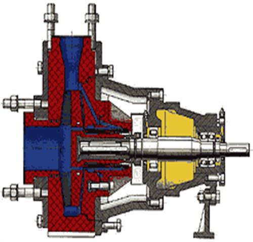 Friatec费亚泰克 CPDR卧式工程塑料泵